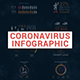 Coronavirus Infographic - VideoHive Item for Sale