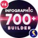 Infographic Builder - VideoHive Item for Sale
