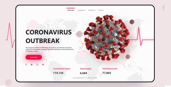 Teracov - Coronavirus & COVID-19 Medical Prevention Template