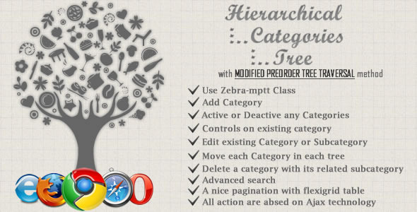 Hierarchical Categories Tree - CodeCanyon Item for Sale