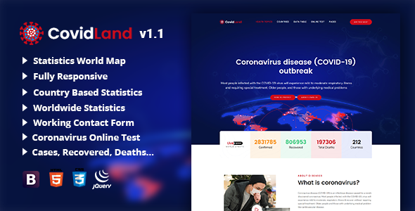 Incredible CovidLand   COVID-19 Corona Virus Medical Prevention Template
