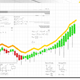 Ascending and Descending Exchange Scribble Candle Charts - VideoHive Item for Sale