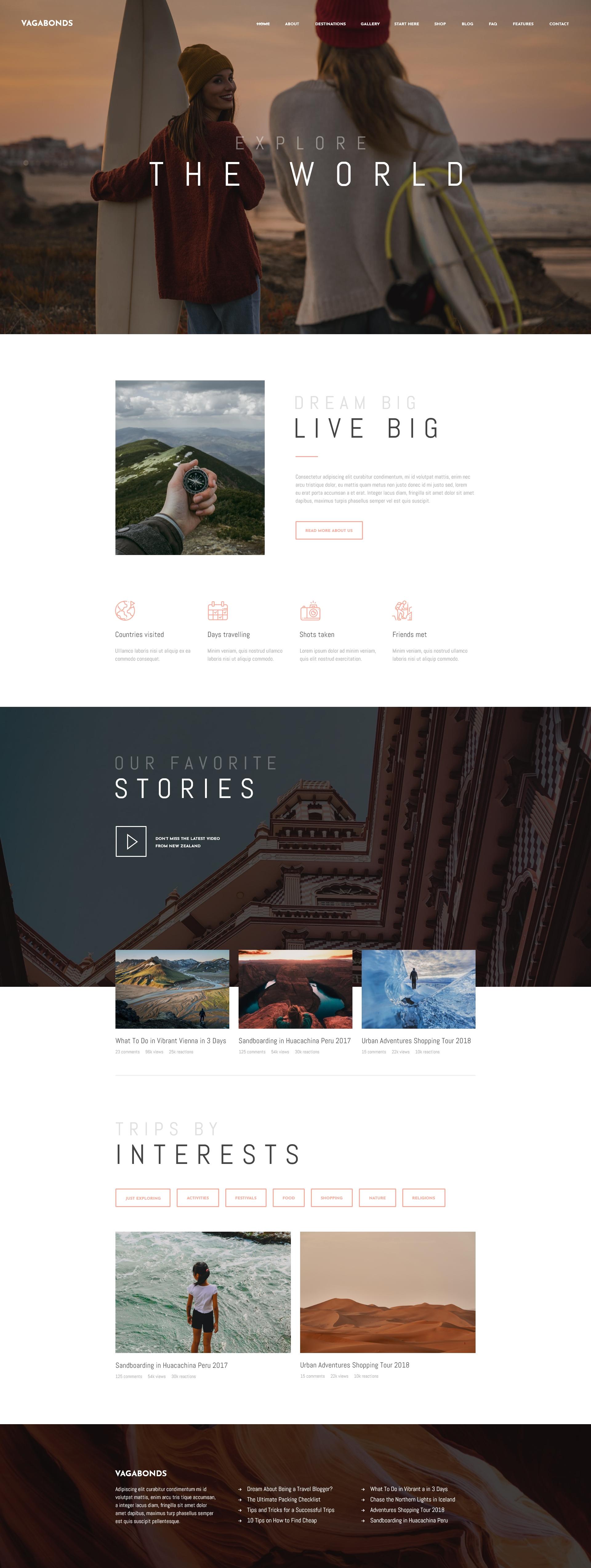 Vagabonds - Travel Blog Template Kit by axiomthemes | ThemeForest