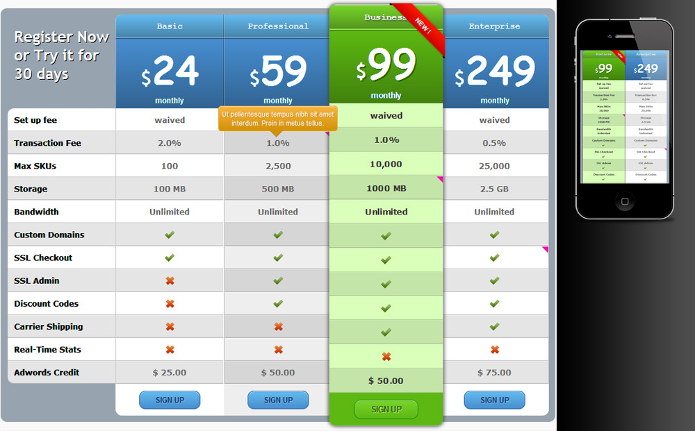 Good Pure CSS Responsive Pricing Tables For Wordpress