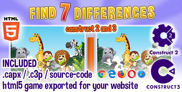 Find Seven Differences - Animals - HTML5 Construct 2 & 3 Game with Source Code