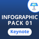 Infographics Pack-1 Keynote Presentation Template