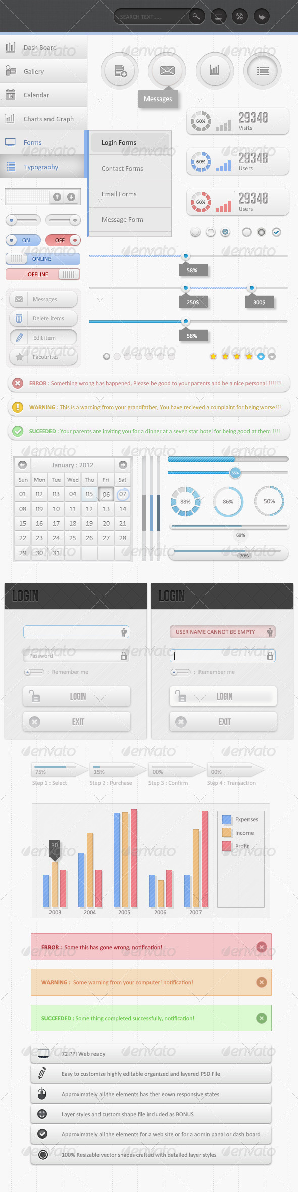 Ultra Clean Dash Board UI Kit - User Interfaces Web Elements