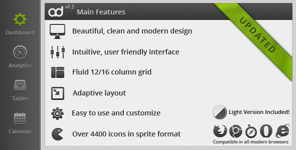 Adminity - Premium Admin Interface - Admin Templates Site Templates