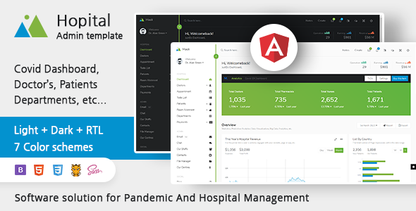 Mooli Hospital - Bootstrap Admin Template & Ui-Kit