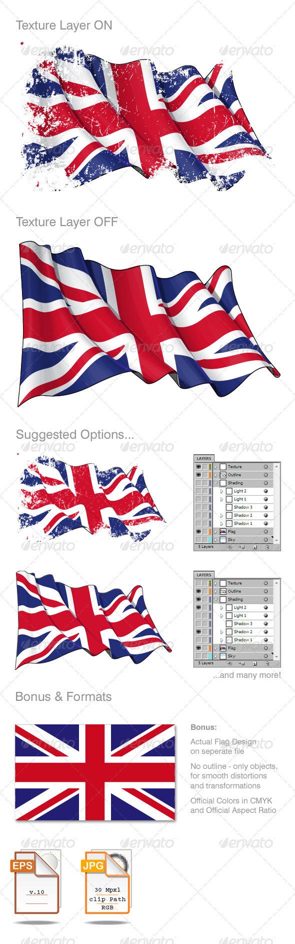 UK Flag Grunge  - Backgrounds Decorative