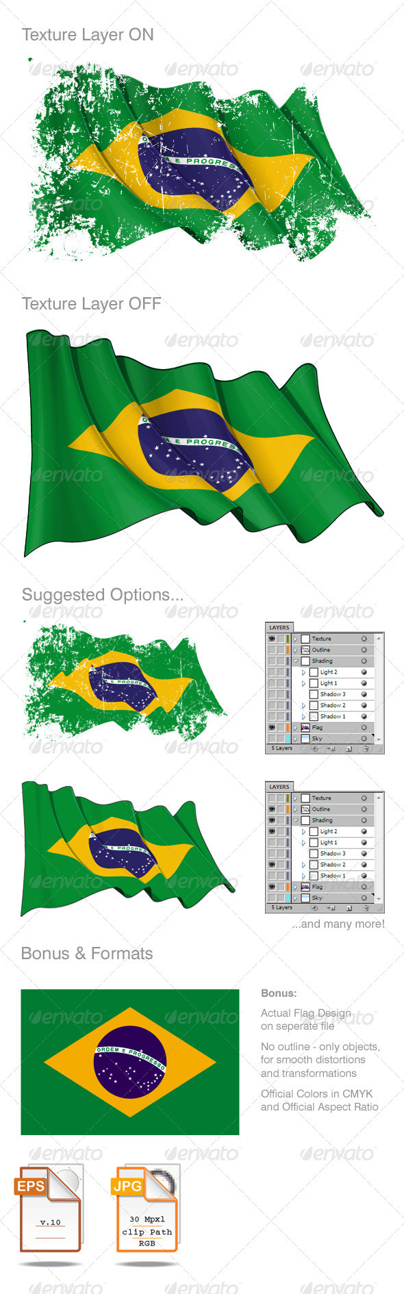 Brazilian Flag Grunge - Backgrounds Decorative