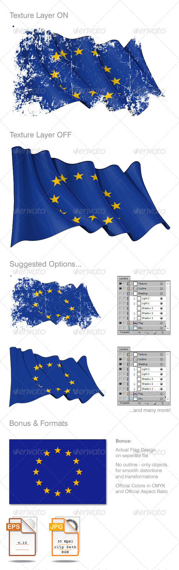 EU Flag Grunge - Backgrounds Decorative