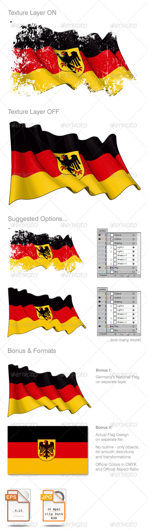 Germany's State & National Flags Grunge - Backgrounds Decorative
