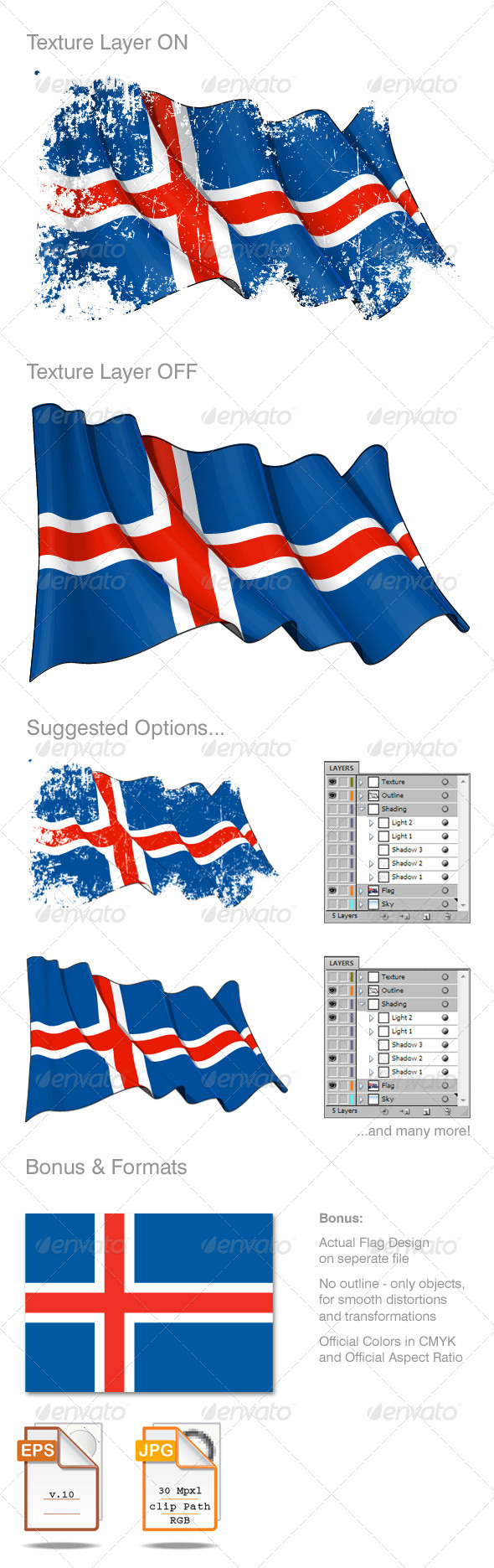 Iceland Flag Grunge - Backgrounds Decorative