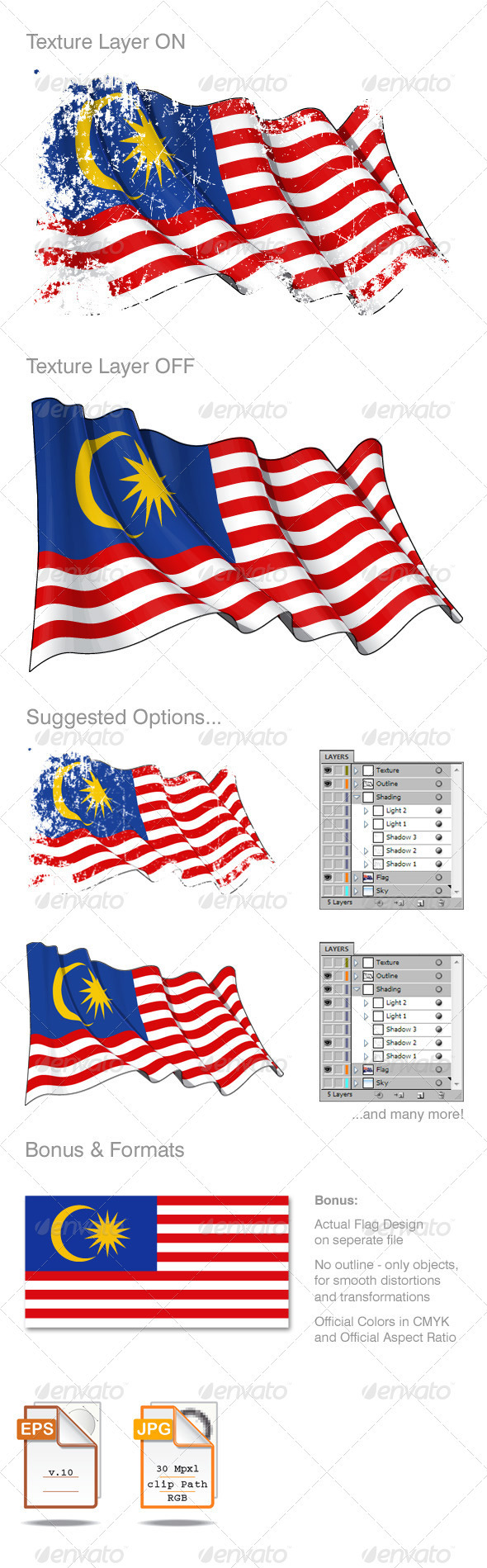 Malaysia Flag Grunge - Backgrounds Decorative