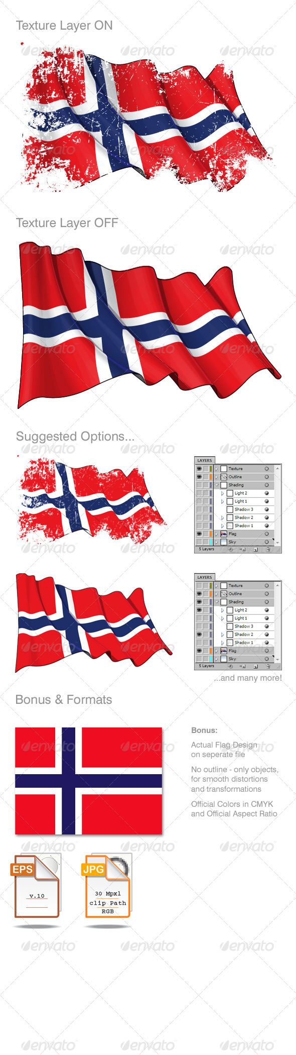 Norway Flag Grunge - Backgrounds Decorative