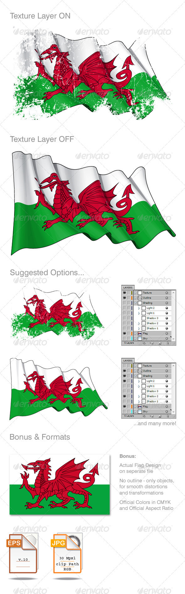 Wales Flag Grunge - Backgrounds Decorative