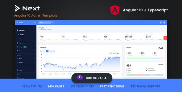Exceptional Next - Angular 10 Admin Template