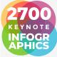 Huge Infographics Bundle! Lifetime Updates! Keynote, Photoshop, Illustrator.