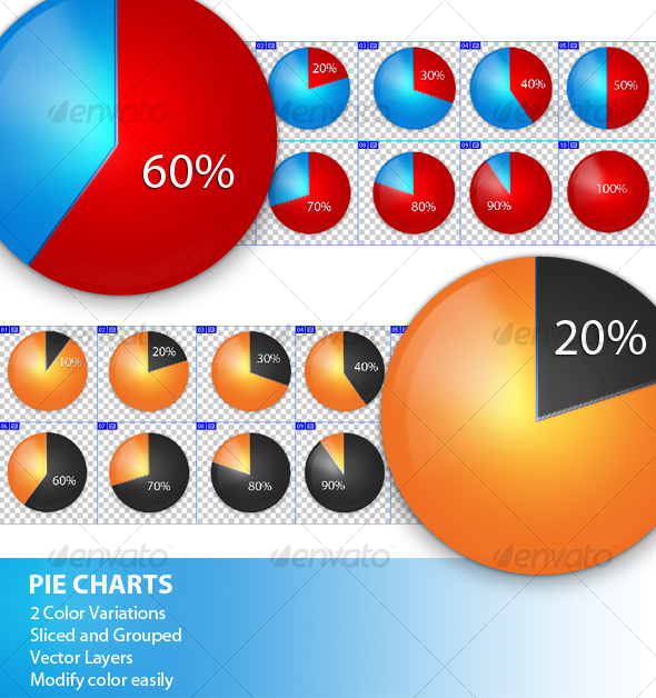 Pie Charts - Web Elements