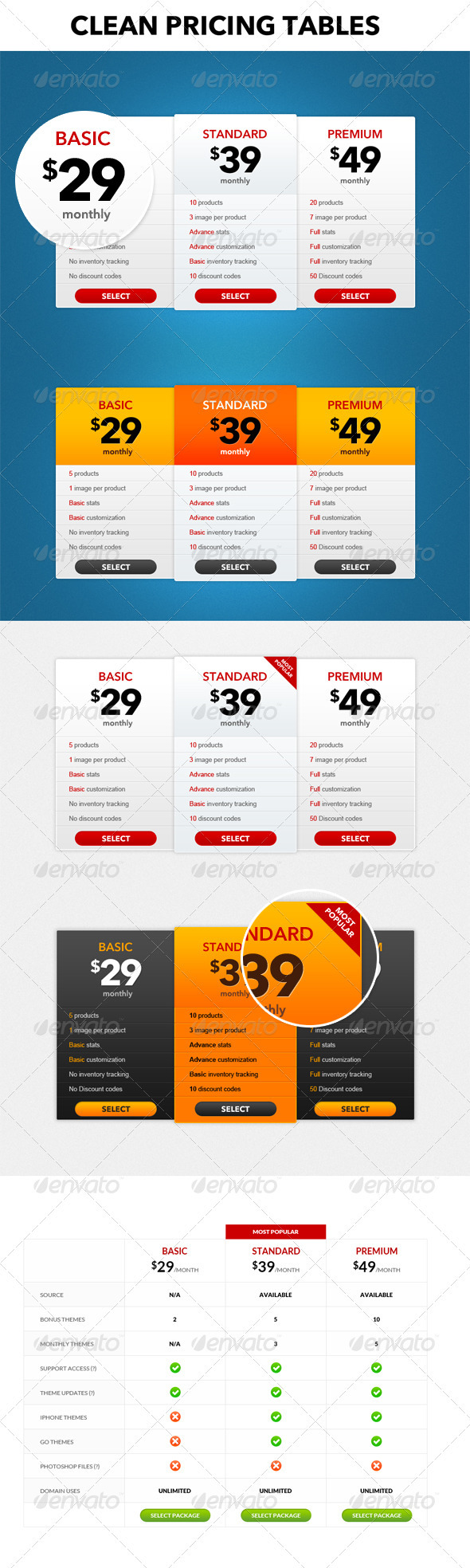 Clean Pricing Tables - Forms Web Elements