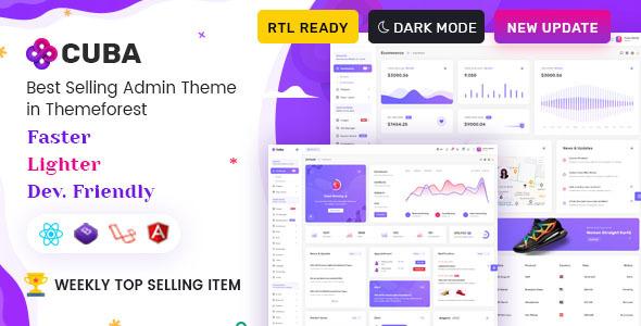 Cuba- Bootstrap HTML, React, Angular 10 & Laravel Admin Dashboard Template