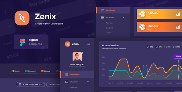 crypto invest simulator kryptowährung trading software dash
