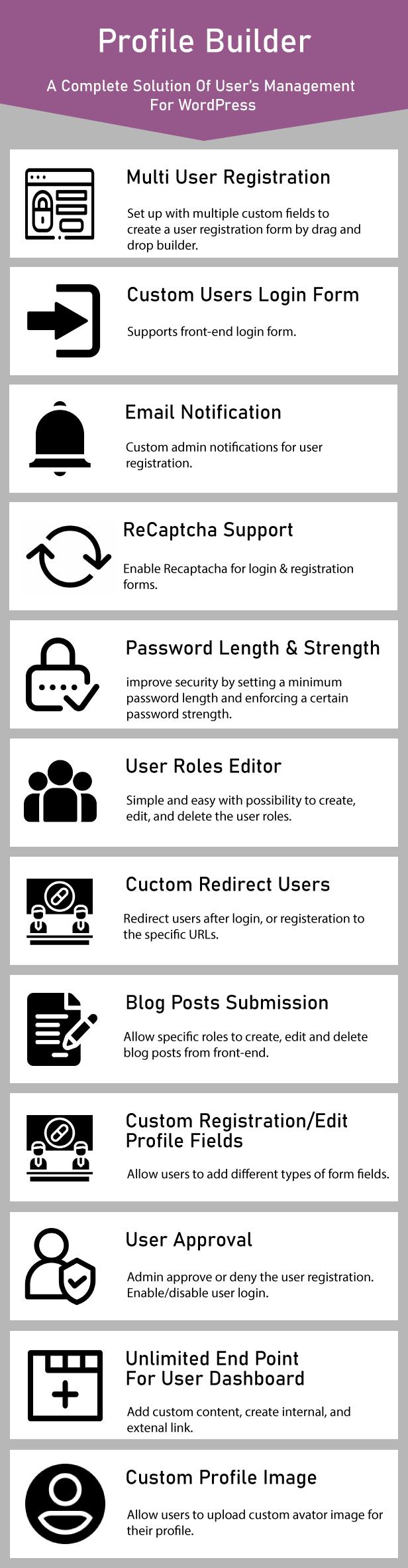 Wordpress Profile Builder Plugin By Wpmajesty Codecanyon