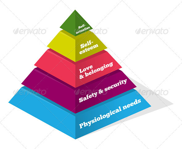 Maslow Psychology Chart - Health/Medicine Conceptual