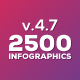 Multipurpose Infographics PowerPoint Templates v.4.7