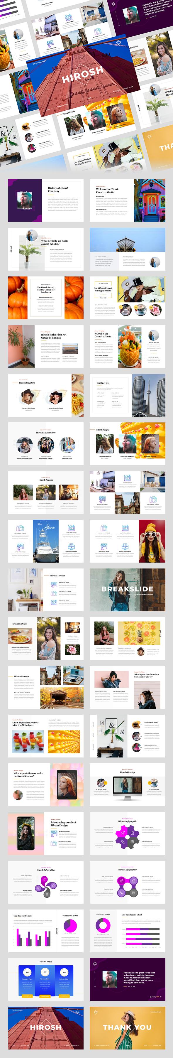 Hirosh – Creative Business PowerPoint Template