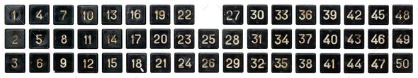 Old black numeric keypad - Stock Photo - Images