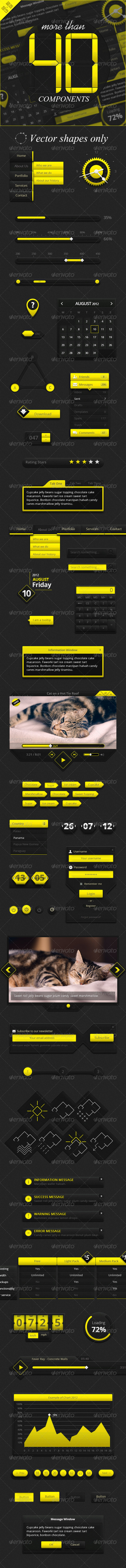 Gold Rush - User Interface Pack - User Interfaces Web Elements
