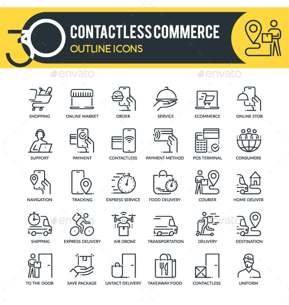 Contactless commerce Outline Icons