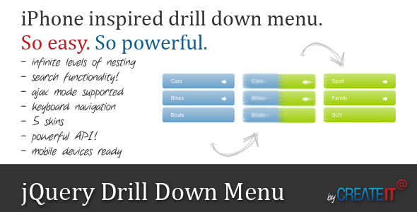 jQuery Drilldown Menu - CodeCanyon Item for Sale