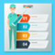 Doctor Infographics design