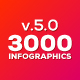 Multipurpose Infographics PowerPoint Templates v.5.0