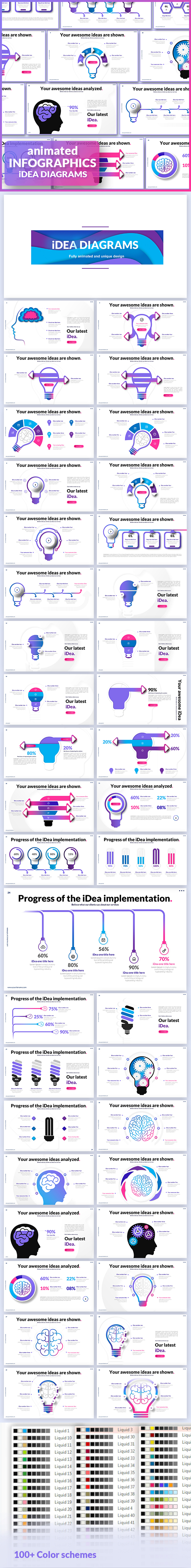 Infographics - Idea Brain and Bulb Diagrams Google Slides
