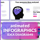 Infographics - Idea Brain and Bulb Diagrams Google Slides