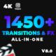 Unique Transitions & FX - Final Cut Pro X & Apple Motion - VideoHive Item for Sale