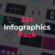 Infographics Pack