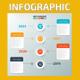 Infographic Design