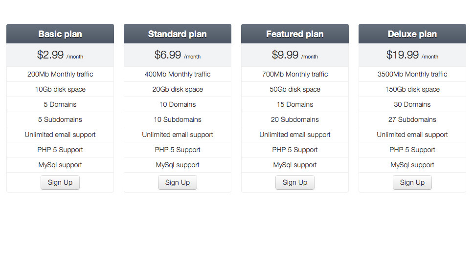 Css responsive pricing tables mega pack by qoobx codecanyon for Responsive table css