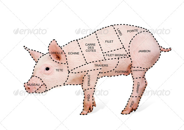 Pork cut chart poster in french - Stock Photo - Images