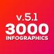 Multipurpose Infographics PowerPoint Templates v.5.1