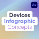 Device Infographics - VideoHive Item for Sale