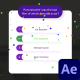 All in One Quiz Pack for After Effects - VideoHive Item for Sale