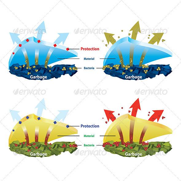 Antibacterial material - Miscellaneous Vectors