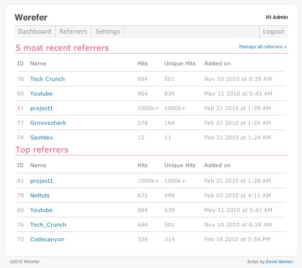 Werefer - Website referrer tracker - Dashboard of the admin panel