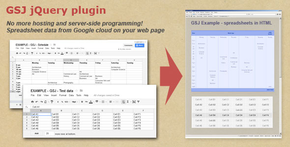 jQuery plugin to show Google Spreadsheets data - CodeCanyon Item for Sale